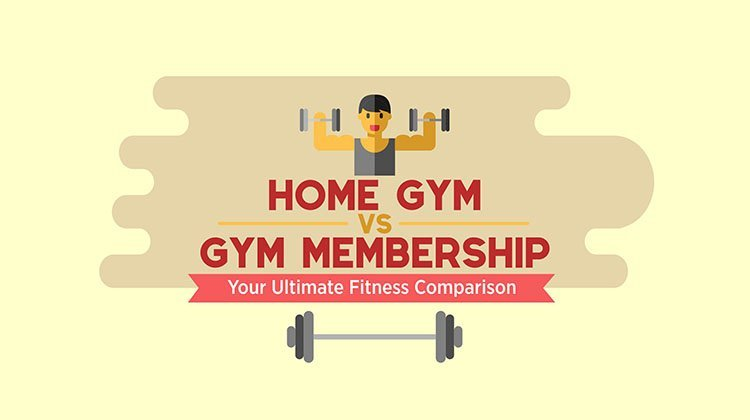 Home gym vs membership infographic the health