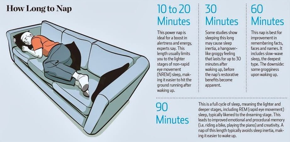 Infographic: Sleeping Is A Mix of Art and Science – Wallstreet Journal