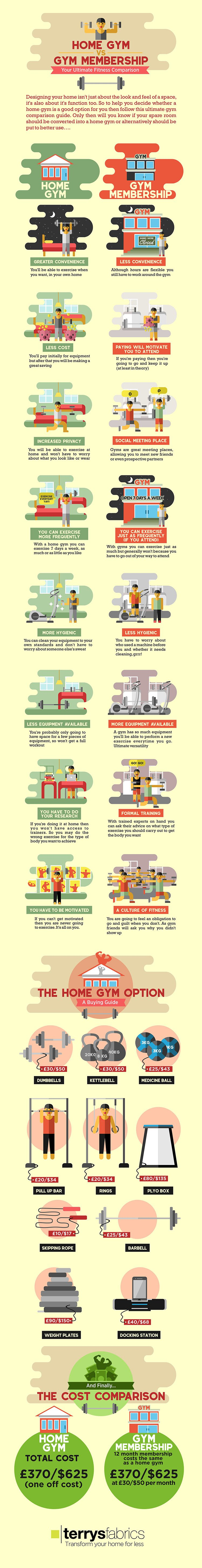 home-gym-vs-gym-membership-infographic