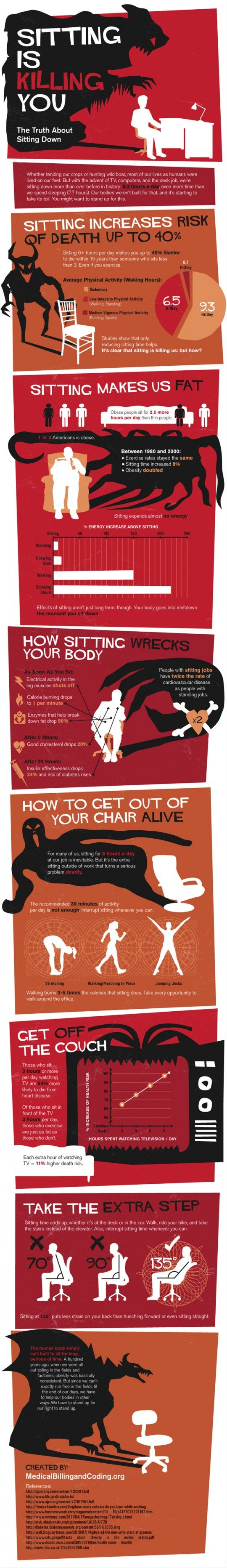 sitting-is-killing-you_50290b108464d_w540