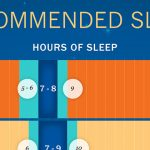 How Much Sleep You Actually Need According to Your Age