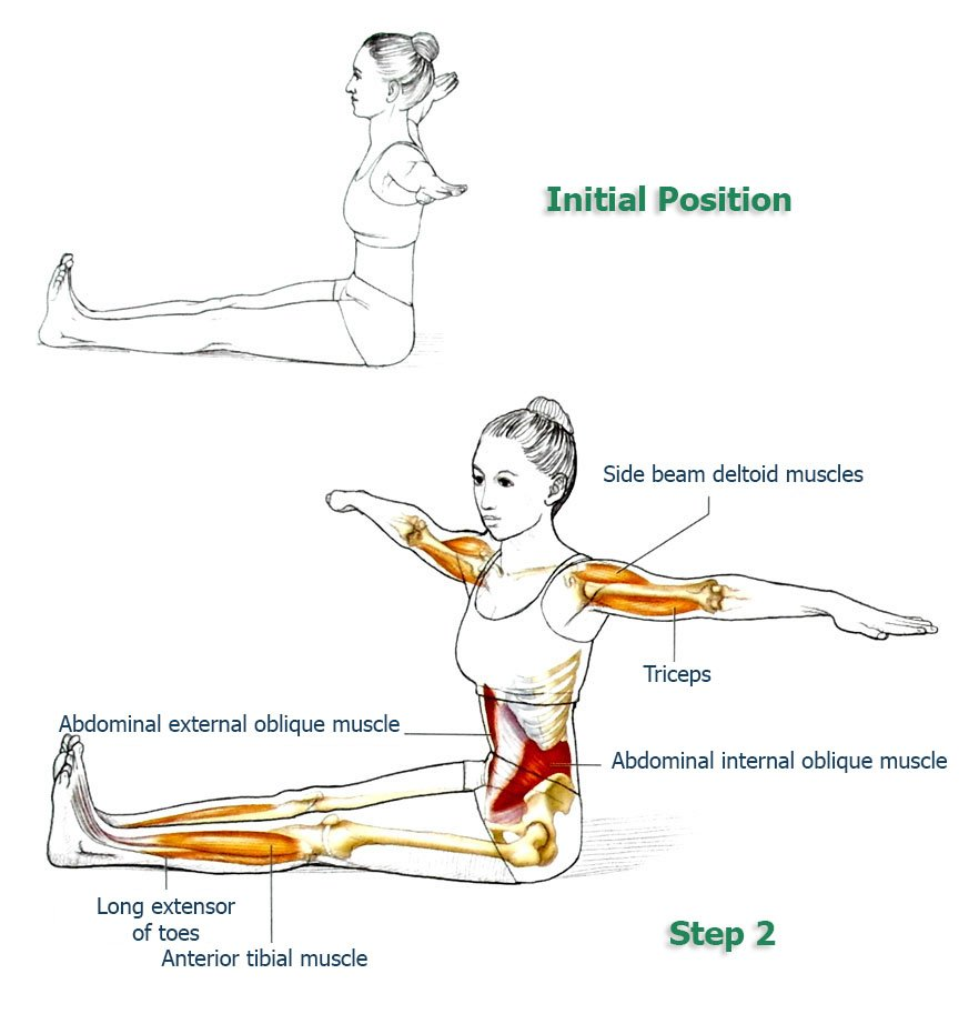 This simple exercise will cut in half your back spine injury risk exercise spinal twist ccuart Images
