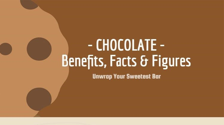 Chocolate – Benefits, Facts & Figures