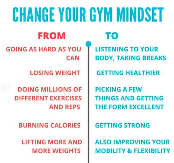 change your gym mindset